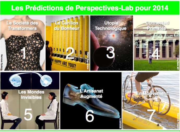 Perspectives-lab-Pred2014